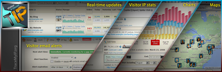 Visitor IP Tracker, IP Stats Analytics & IP Control With Email Alerts3